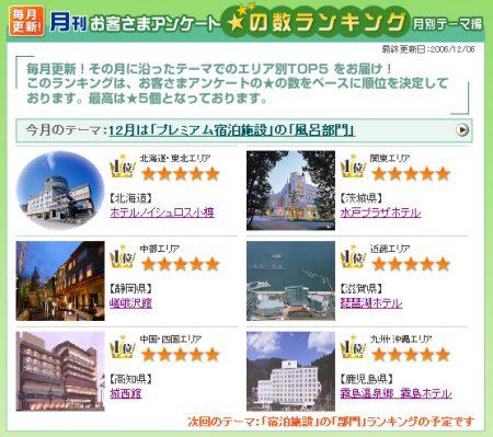 平成18年12月6日  楽天トラベル★の数ランキングにてランクインしました。